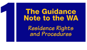 Residency Rights and Procedures
